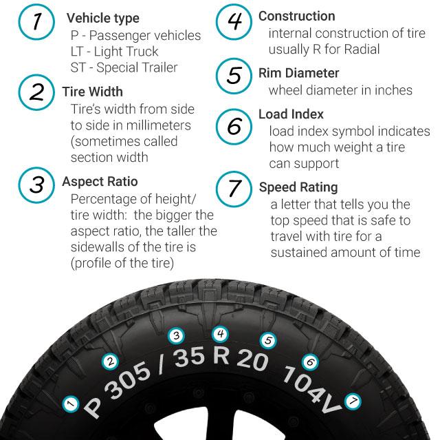 Wheel Spec